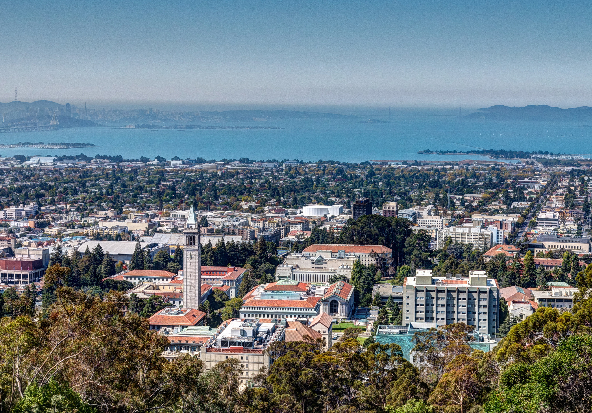 View over UC Berkeley to the Bay