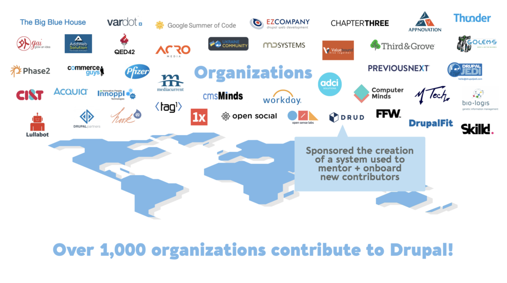 Organizations that contribute to Drupal, Drud is highlighted for sponsoring contribution tools
